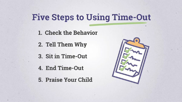Time-out involves removing a child from what she enjoys and where misbehavior occurred.
