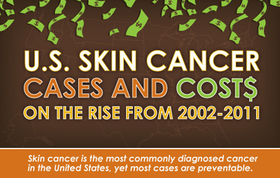 U.S. Skin Cancer Cases and Costs on the rise From 2002-2011