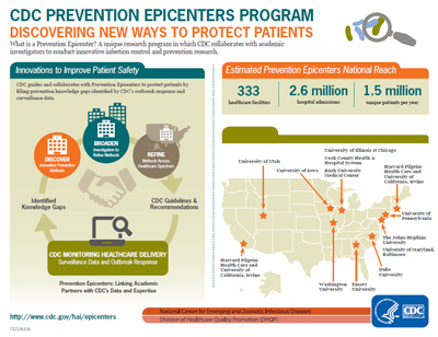 CDC Prevention Epicenters Program: Discovering New Ways to Protect Patients