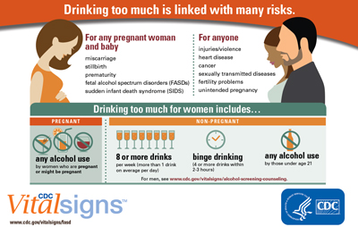 Drinking too much can have many risks for women.
