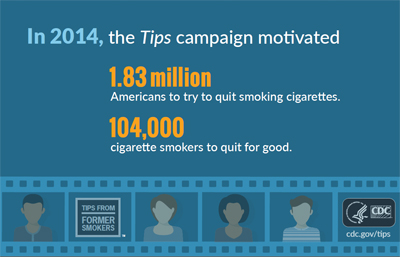 Curious About anti smoking consider