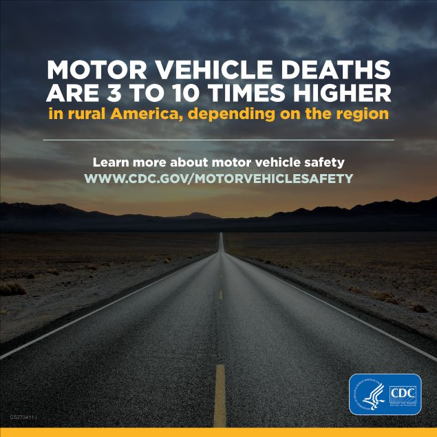 Motor Vehicle Deaths are 3 to 10 times higher in rural America