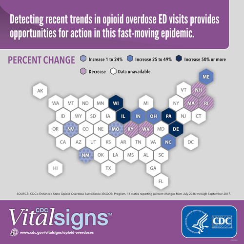 Infographic detecting recent trends in opioid overdose ED visits provides opportunities for action in this fast-moving epidemic
