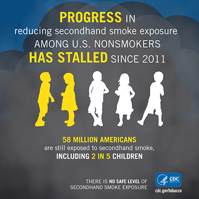 58 million Americans still exposed to secondhand smoke
