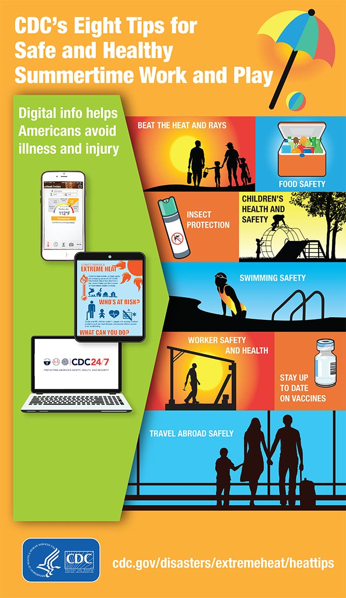 Summer Safety Topics