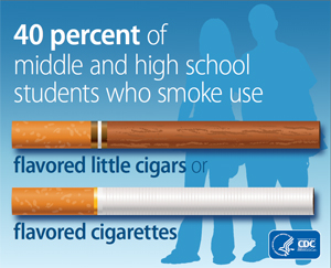 Infographic: high school students who smoke use flavored litle cigars or flavored cigarettes
