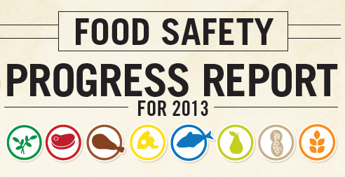 2013 Food Safety Progress Report