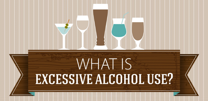 Graphic: What is Excessive Alcohol Use?