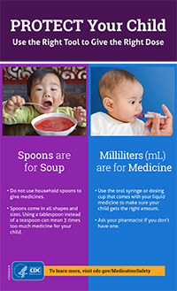 Protect Your Child. Spoons are for Soup. Milliliters (mL) are for Medicine.
