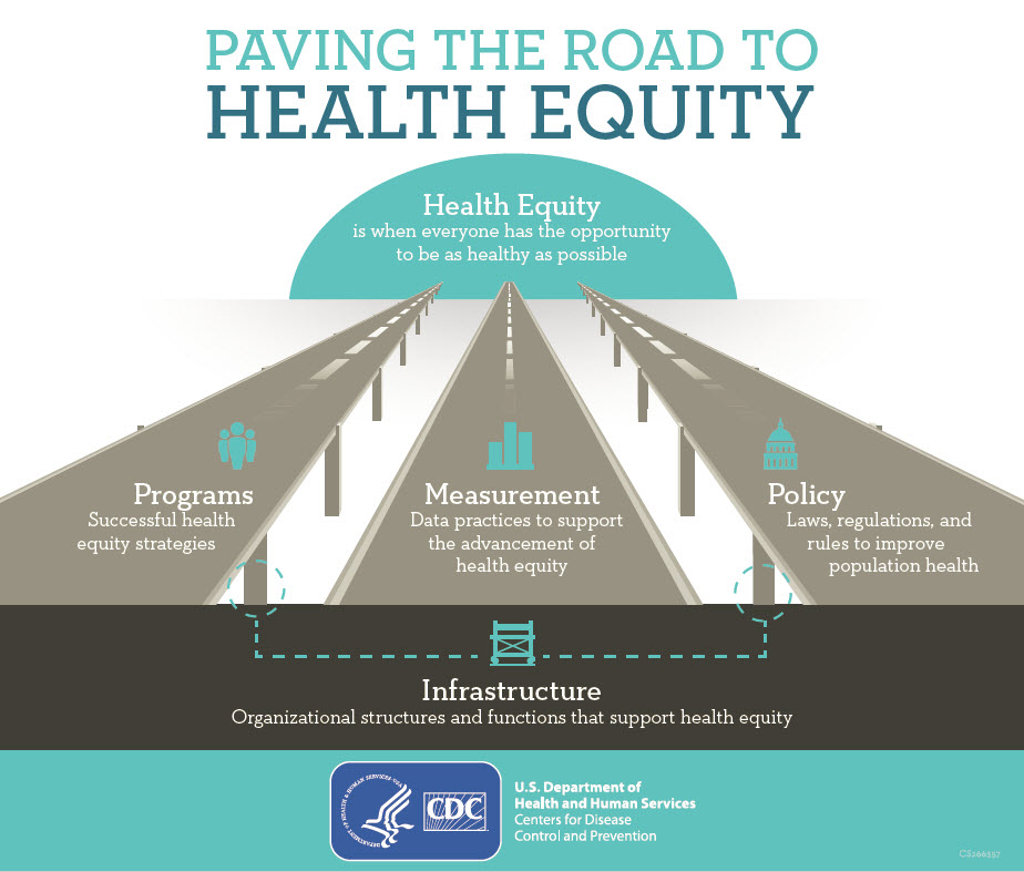 Welcome to the Health Equity Institute