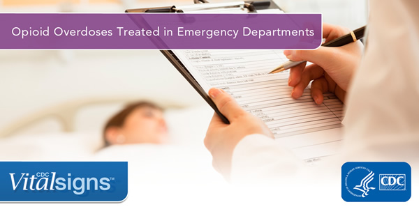 adverse trends in the emergency department National surveillance of emergency department visits for  trends in emergency department visits for  emergency hospitalizations for adverse drug.