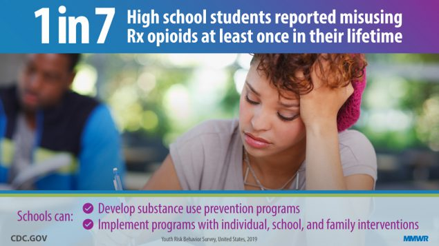 The figure is a photo of a high school student with text describing that one in seven high school students reported misusing prescription opioids at least once in their lifetime.