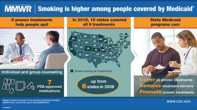 The figure is a visual abstract stating that prevalence of smoking is higher among persons covered by Medicaid and describing what programs can do to help smokers quit.