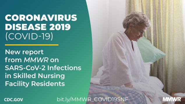 The figure is a photo of an elderly woman sitting on a bed in a nursing home with text about a new report from MMWR on SARS-CoV-2 Infections in Skilled Nursing Facility Residents.