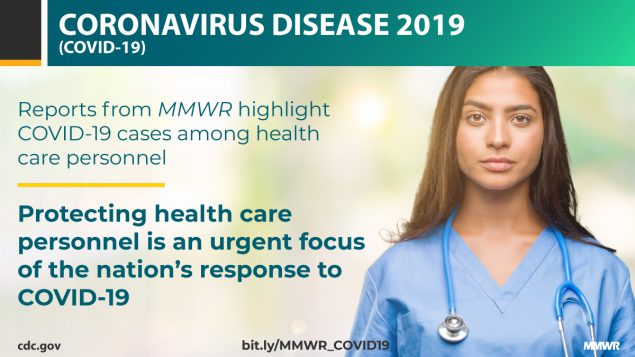 The figure is a photo of a health care provider with text about new reports from MMWR that highlight coronavirus disease 2019 cases among health care personnel.