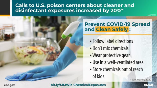 The figure is a photo of a person wearing gloves and cleaning a kitchen counter with a spray bottle with text about ways to clean safely.