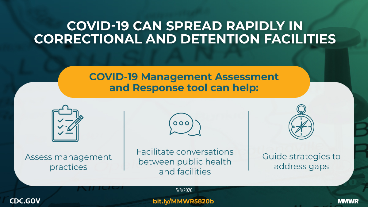 The figure shows a map of Louisiana with text about using the COVID-19 Management Assessment and Response tool to stop the spread of COVID-19 in correctional and detention facilities.