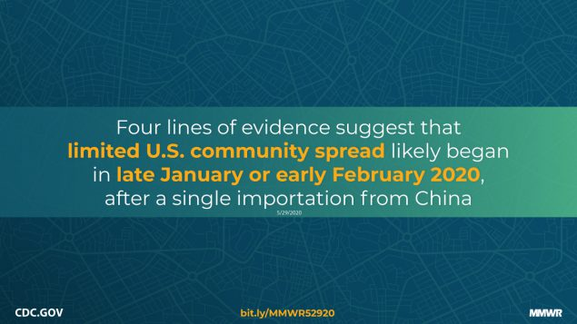 The figure shows text describing that limited U.S. community spread likely began in late January or early February 2020, after a single importation from China.