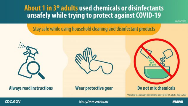 The figure describes ways to stay safe while using household cleaning and disinfectant products to protect against COVID-19.