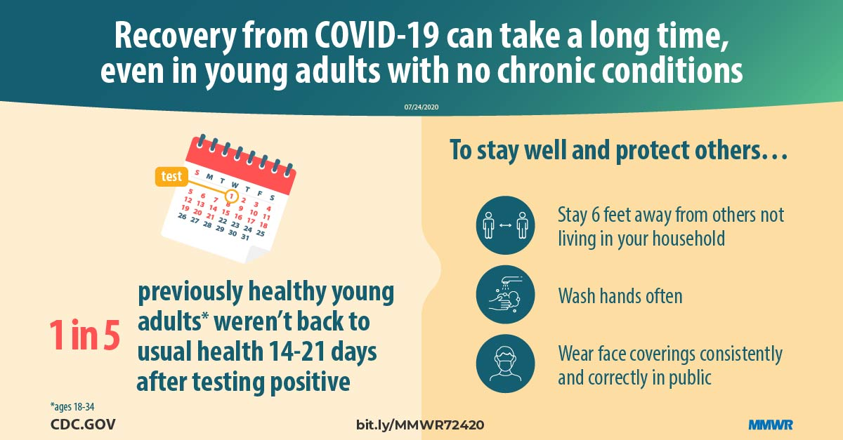 How long should a fever last in adults