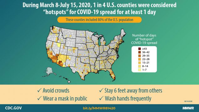 The figure is a photo of a map of the United States with text describing rapid spread of COVID-19 in U.S. counties during March 8–July 15, 2020.