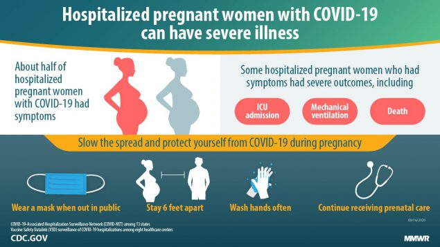 The figure shows text describing that hospitalized pregnant women with COVID-19 can have severe illness.