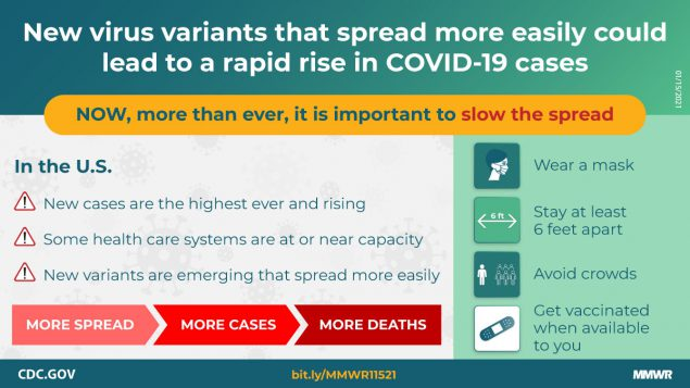 The figure shows text describing that new virus variants that spread more easily could lead to a rapid rise in COVID-19 cases.