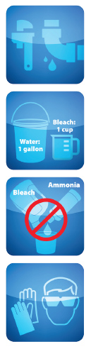 Four graphics: Plumbers wrench and leaky pipe - One gallon bucketof water and one cup ob bleach - Never mix bleach and ammonia - Safety goggles and glasses