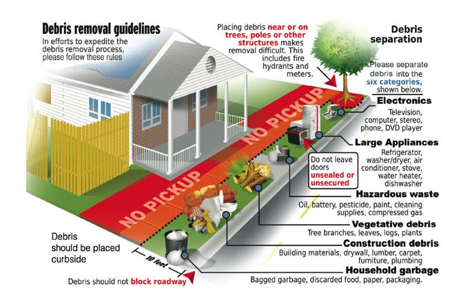 Debris removal guidelines