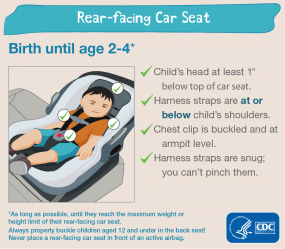 Resources Motor Vehicle Safety Cdc Injury Center