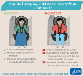 How do I keep my child warm and safe in a car seat? Correct: child is wearing thin layers. Harness straps are buckled and tight. Put coats or blankets over the buckled and tight harness. Incorrect: child is wearing a bulky jacket. Bulky jackets make you think the harness straps are tight, but the straps are really too loose. Jackets or blankets are between the harness straps and the child. Always properly buckle children aged 12 and under in the back seat! HHS CDC