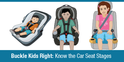 Child Passenger Safety Motor Vehicle Safety Cdc Injury