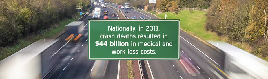 Nationally, in 2013, crash deaths resulted in $44 billion in medical and work loss costs.
