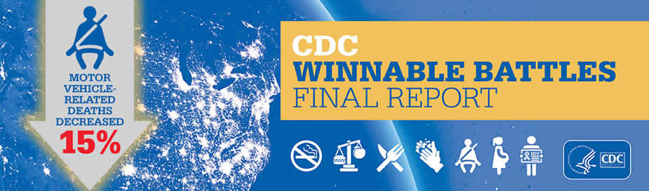 CDC Winnable Battles Final Report: Motor Vehicle-Related Deaths Decreased 15%