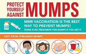 Infographic: Protect yourself against mumps