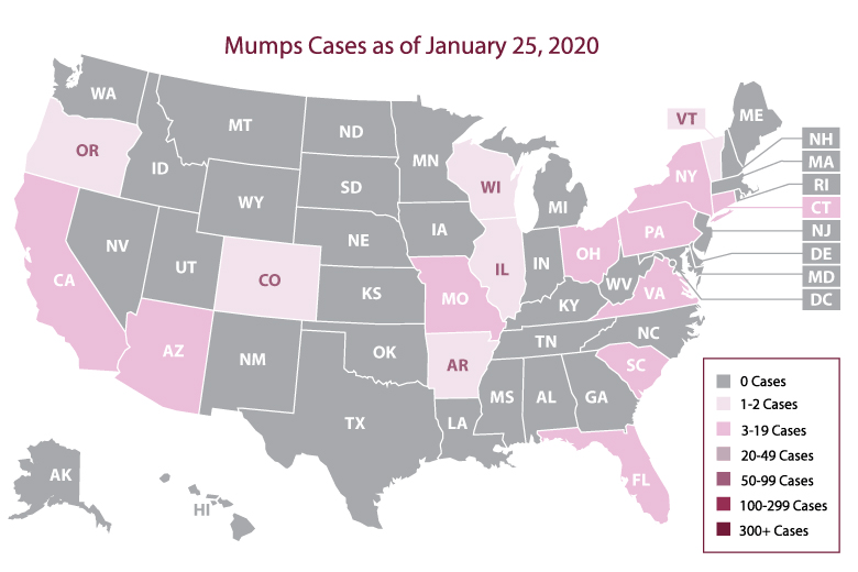 Mumps | Cases and Outbreaks | CDC