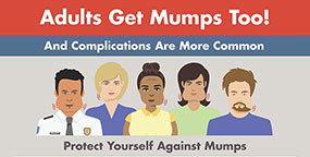 Adults Get Mumps Too! Infographic.