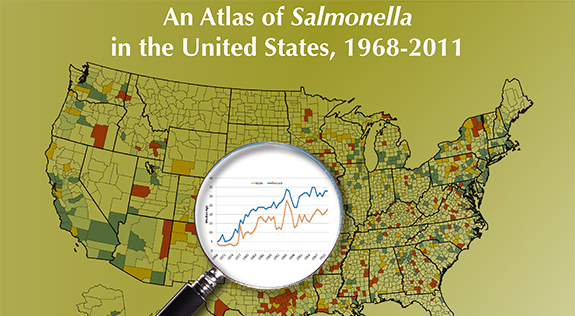 Atlas of Salmonella in U.S., 1968-2011