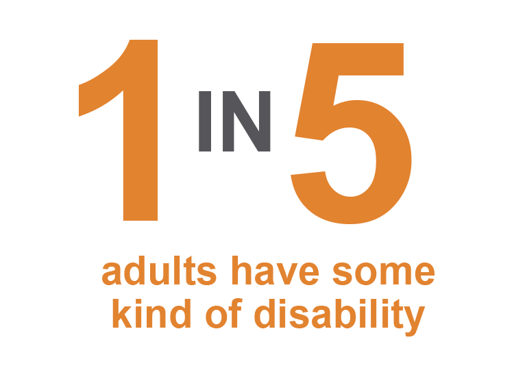 1 in 5 adults have some kind of disability