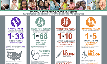 Making a Difference Across the Lifespan Infographic thumbnail