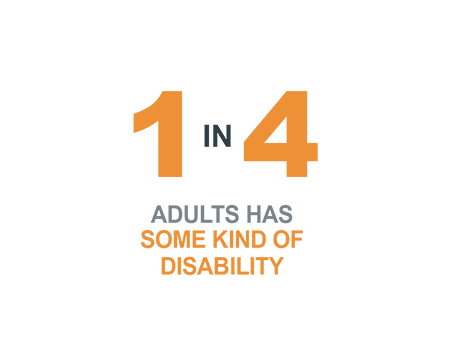 1 in 4 adults has some kind of disability.
