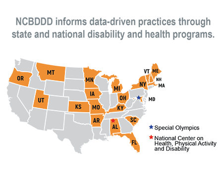 NCBDDD informs data-driven practices through state and national disability and health programs.