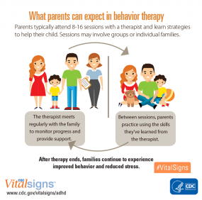 Behavior Therapy infographic thubmnail