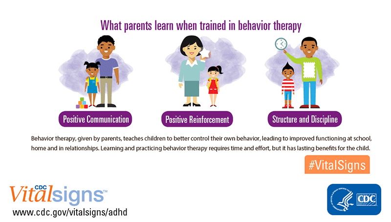 What parents learn... infographic