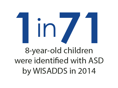 1 in 71 8-year-old children were identified with ASD by WISADDS in 2014