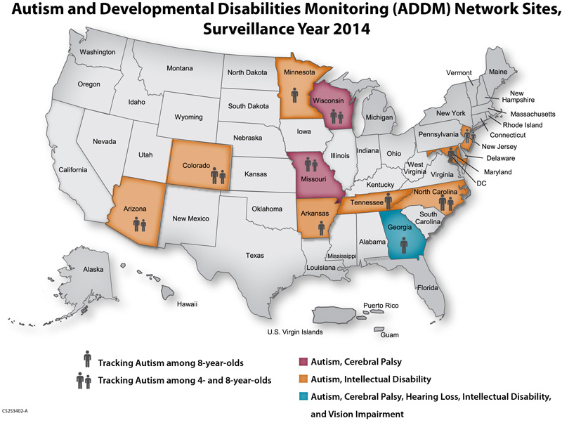 This map represents the Autism and Developmental Disabilities Monitoring (ADDM) Network sites that have been funded to conduct surveillance of autism spectrum disorder (ASD) and other developmental disabilities among children who either 8 years old or 4 years old in 2014. Specifically, CDC funds sites in Arizona, Arkansas, Colorado, Tennessee, Maryland, Minnesota, Missouri, New Jersey, North Carolina, and Wisconsin to track ASD among 8-year-olds. CDC also funds the sites in Arizona, Colorado, Missouri, New Jersey, North Carolina, and Wisconsin to track ASD among 4-year-olds. Leveraging the infrastructure already in place to track ASD, the sites in Missouri and Wisconsin will track cerebral palsy and the sites in Arizona, Arkansas, Colorado, Tennessee, Maryland, Minnesota, New Jersey, and North Carolina will track intellectual disability. CDC also administers a site in Georgia that tracks ASD, cerebral palsy, hearing loss, intellectual disability, and vision impairment among 8-year-olds.