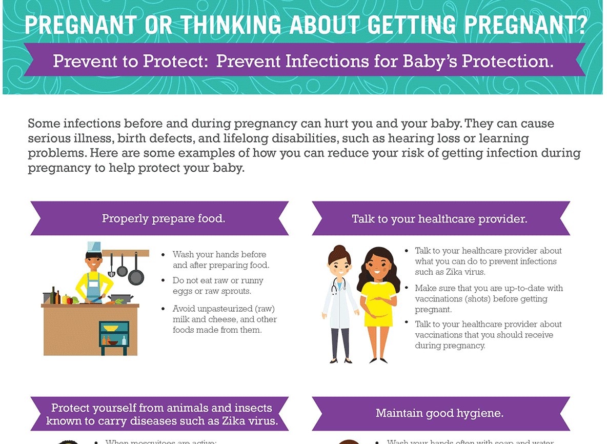 Cdc Preventing Infections In Pregnancy
