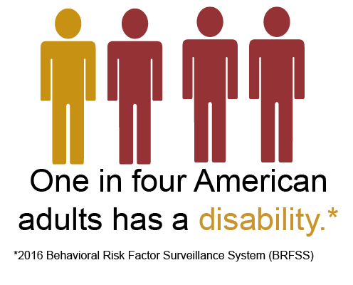Disability Inclusion | CDC