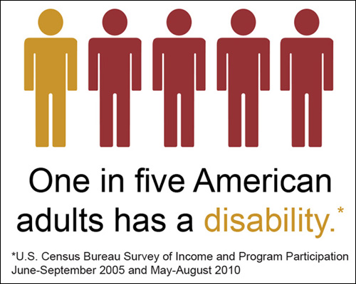 One in five American adults has a disability.