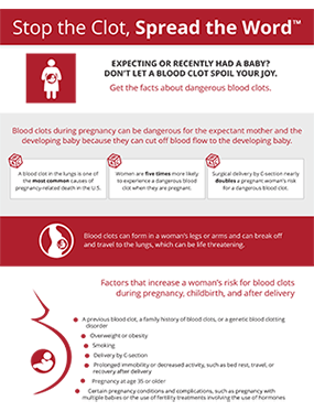 Blood clots and pregnancy infographic thumbnail